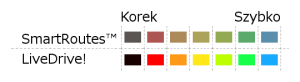 AutoMapa Traffic - porównanie kolorów